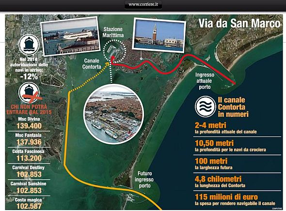 Sorry it's in Italian.  The red line shows the current route by which cruise ships enter and leave Venice.  (www.corriere.it).