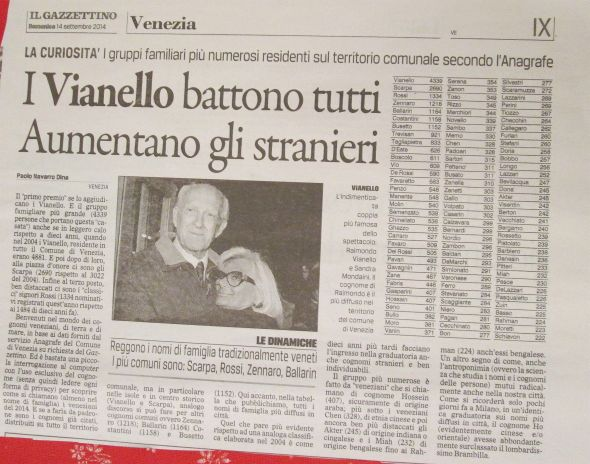 According to the article, there are TK people in Venice with the last name Vianello.